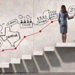 10 правила за успешни бизнес преговори